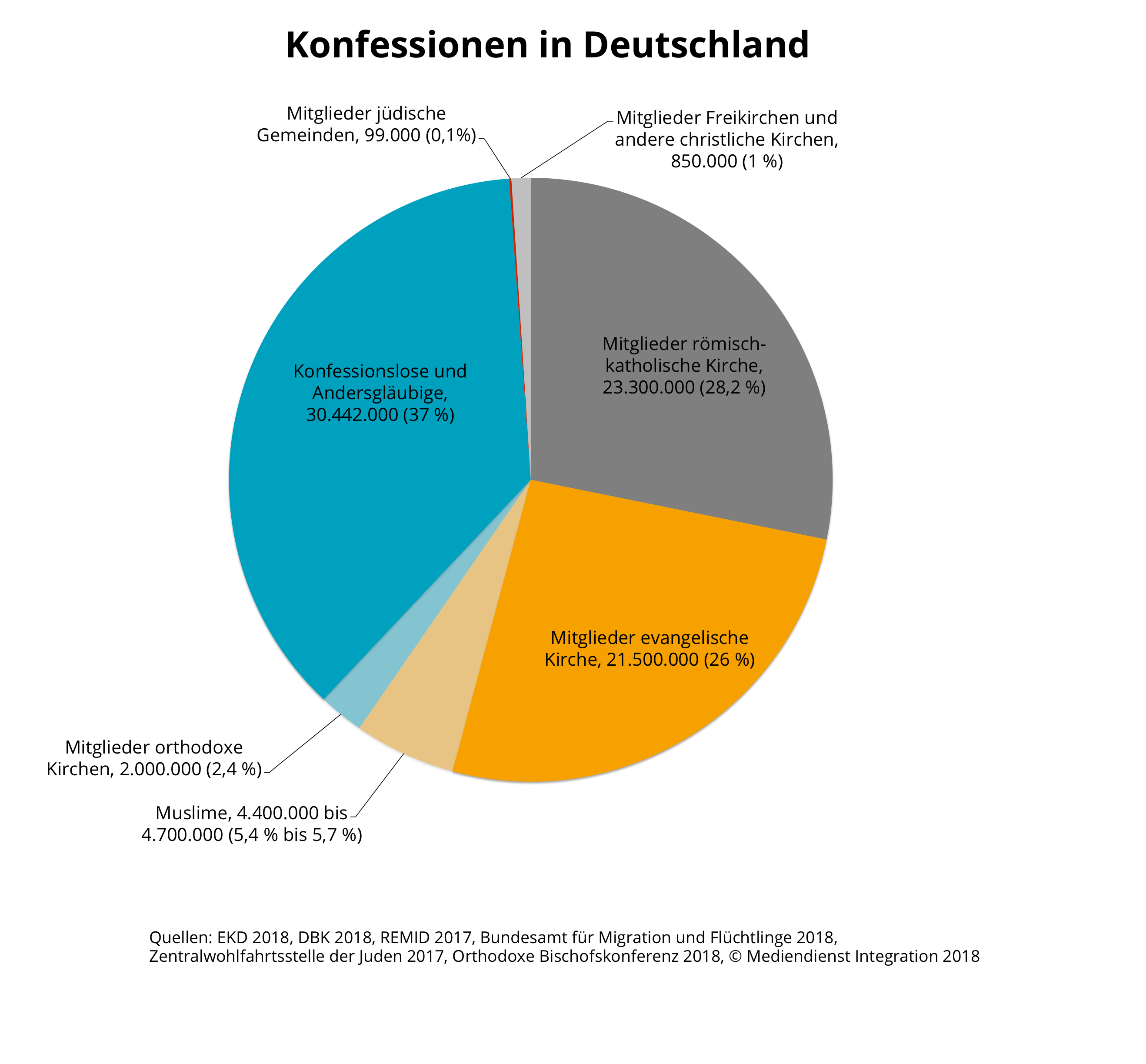 katholische kirche deutschland zahlen und fakten