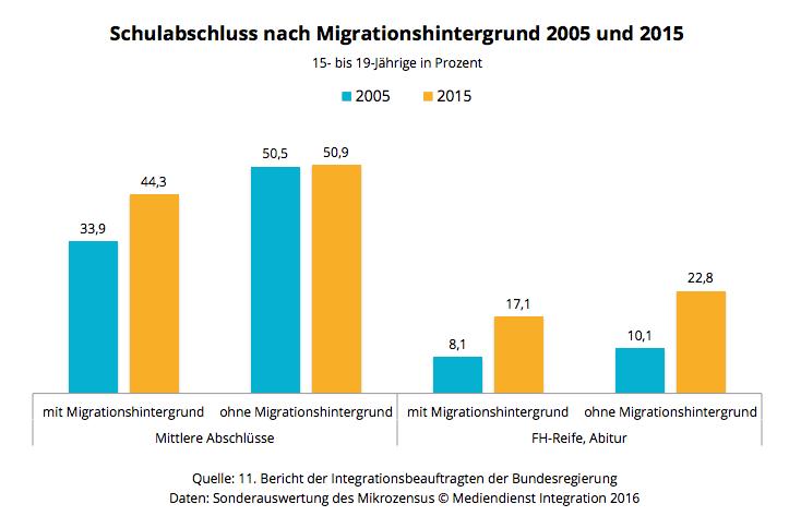 wieviel kinder wurden 2018 in deutschland geboren